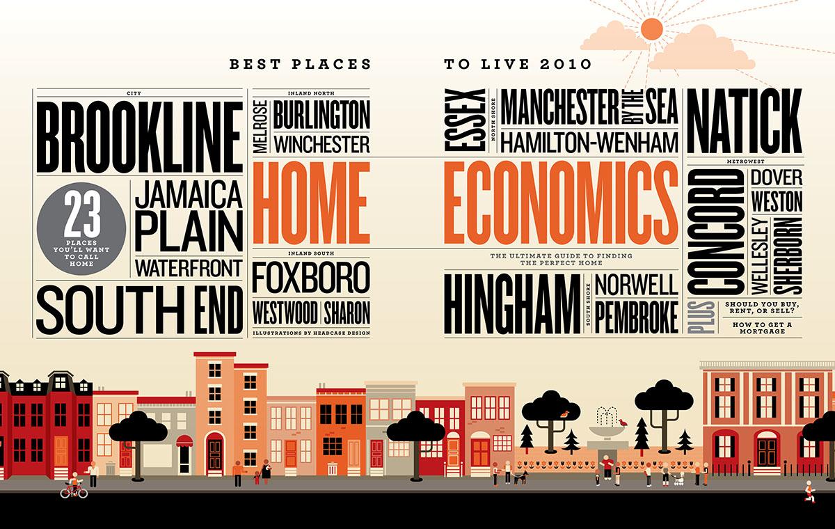 best places 1