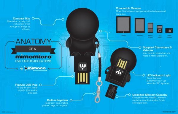 mimomicro_infographic