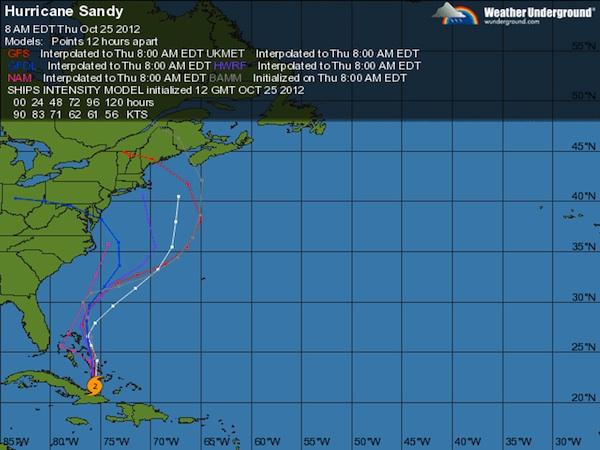 hurricane sandy, spaghetti paths