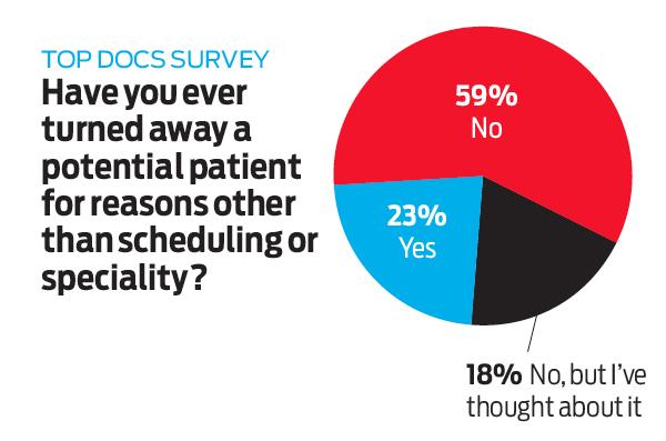 how doctors think boston's best top docs