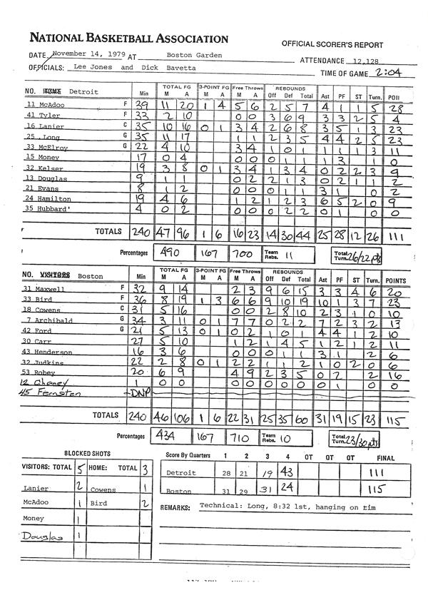 larry bird stats