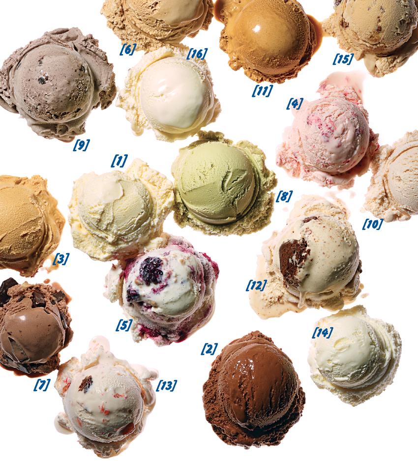 best ice cream scoops boston