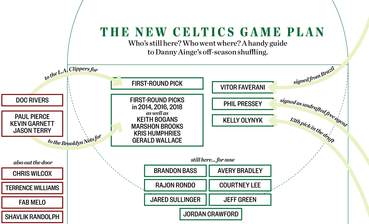 danny-ainge-boston-celtics-4