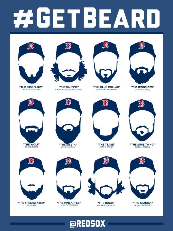 get beard