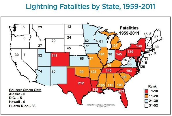 Just How Unlikely Are You to Get Hit By Lightning Boston Magazine