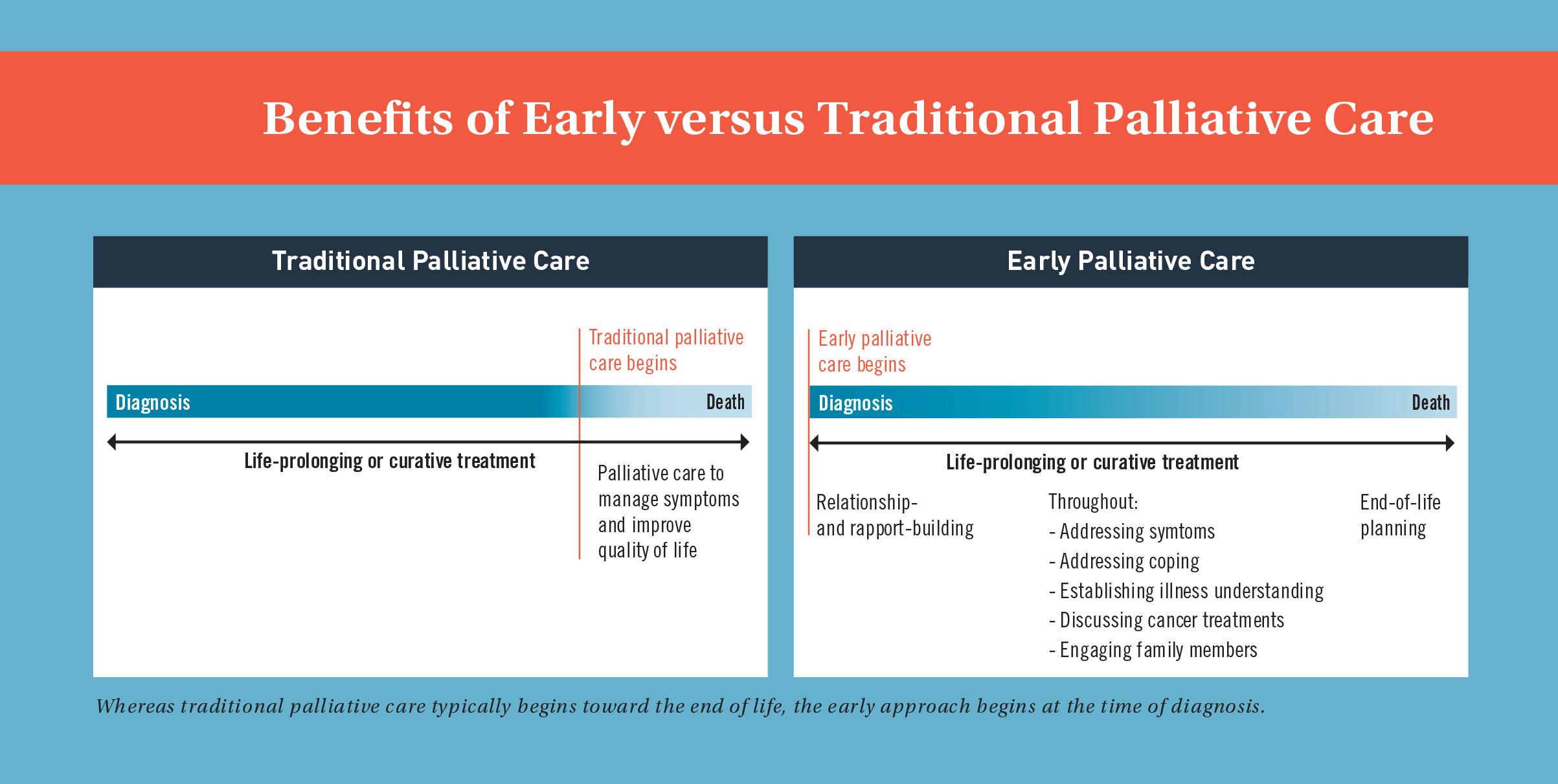 PalliativeCare.Graphic c