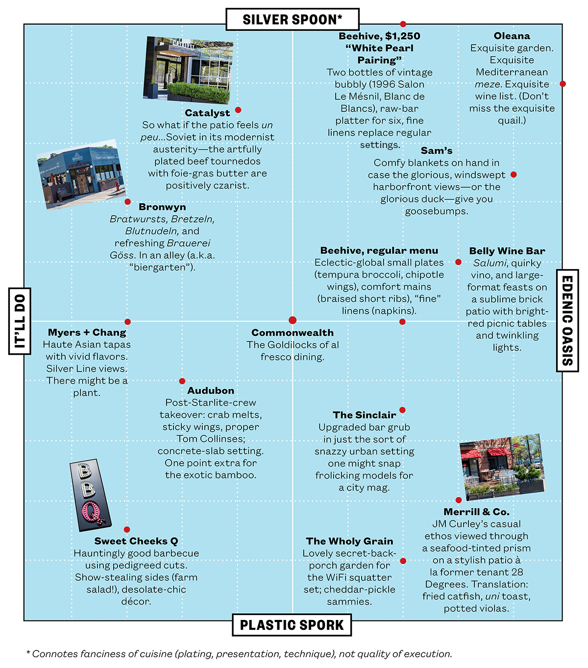 al-fresco-dining-matrix-boston-magazine