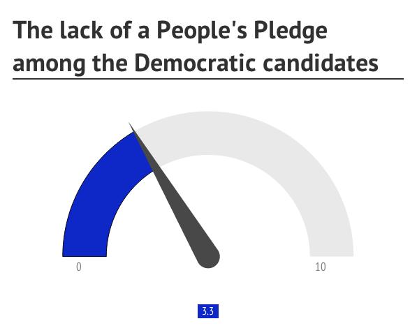 pledge-3
