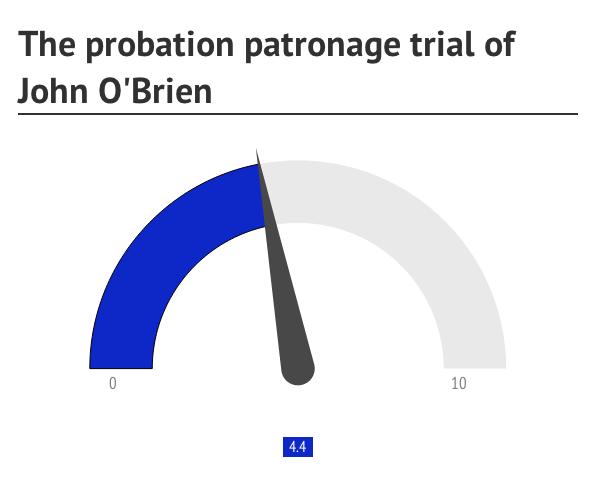probation-4