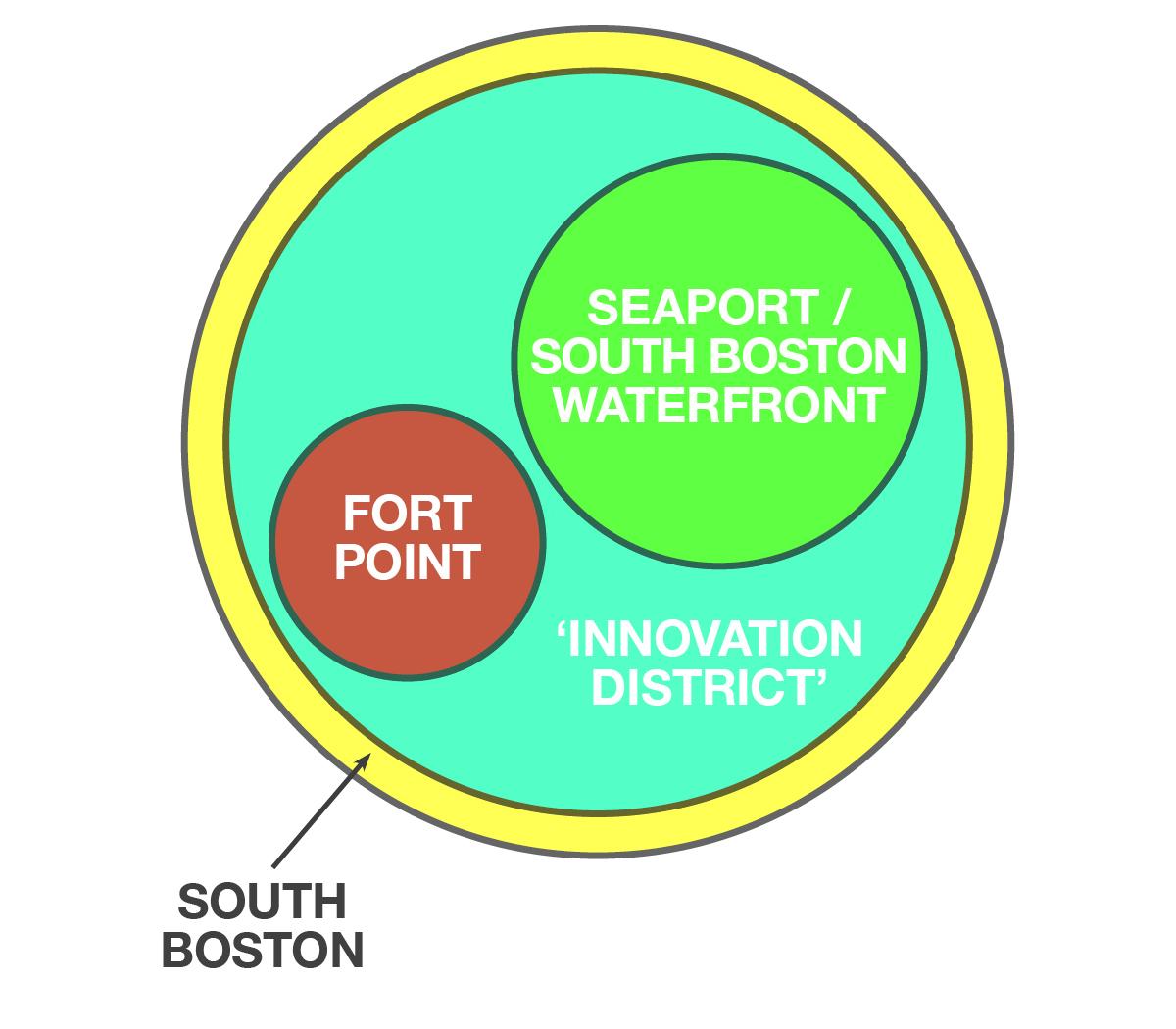 Venn Diagrams 4 Boston - Wiring Circuit •