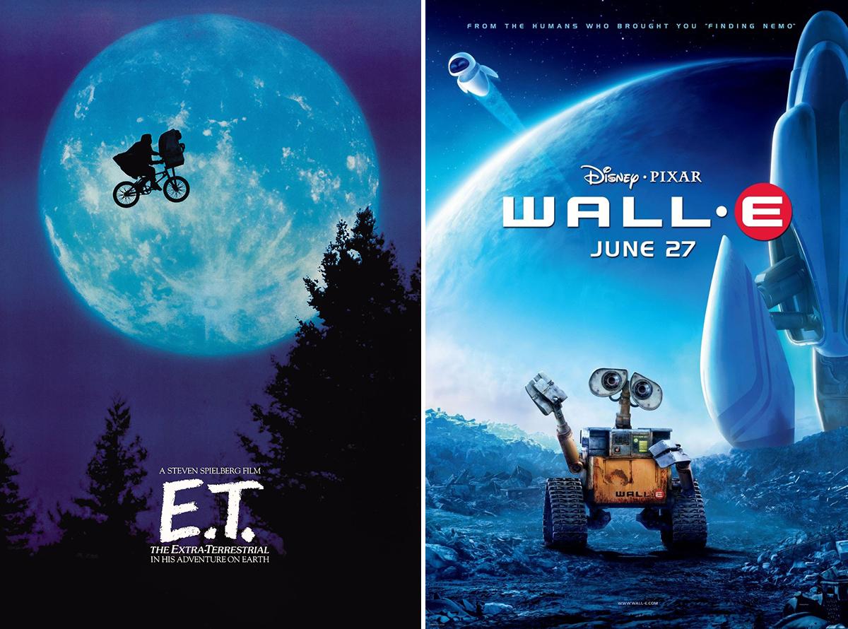 e.t. wall-e