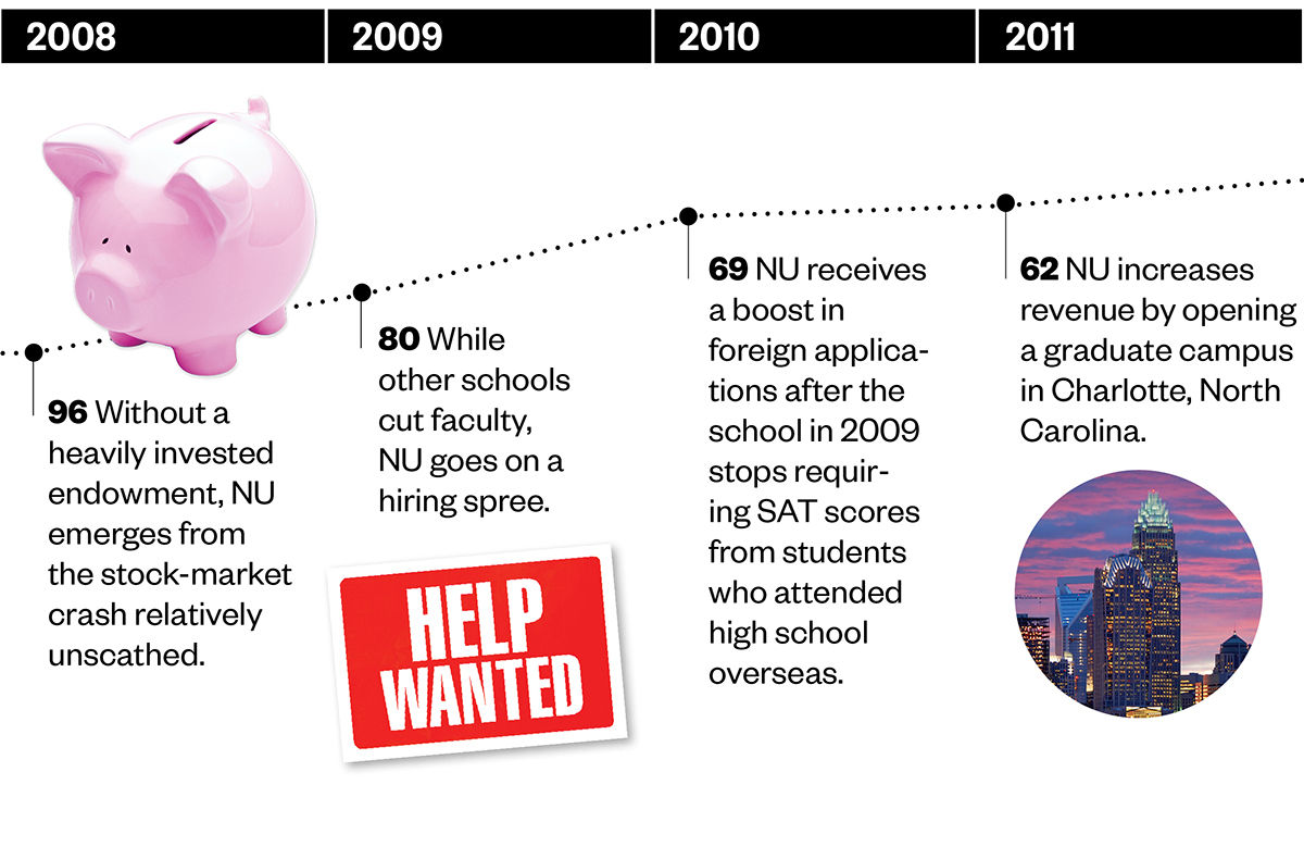 Is my SAT score good for Northeastern University?