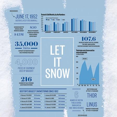 snow opener sq1
