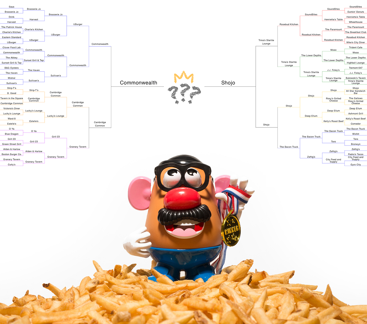 starch madness finals