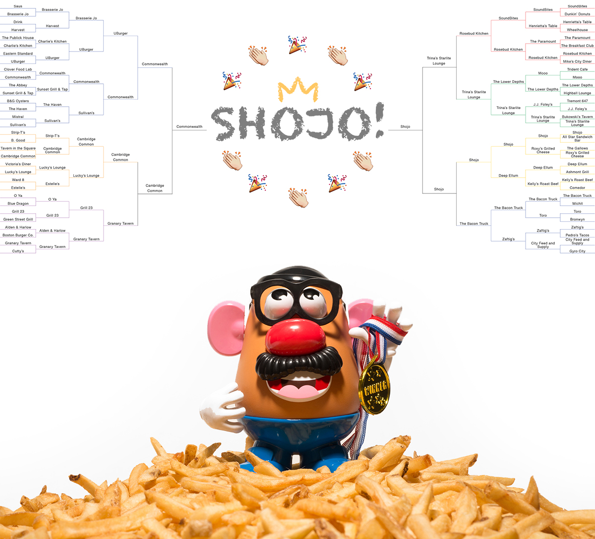 Starch Madness 2015: And the #1 Spud Is… – Boston Magazine
