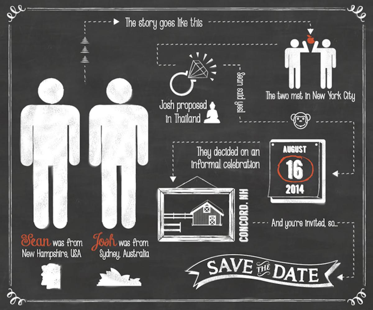 Sean and Josh RNEW  10 wedding6