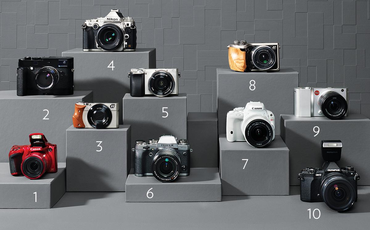 best cameras for travel