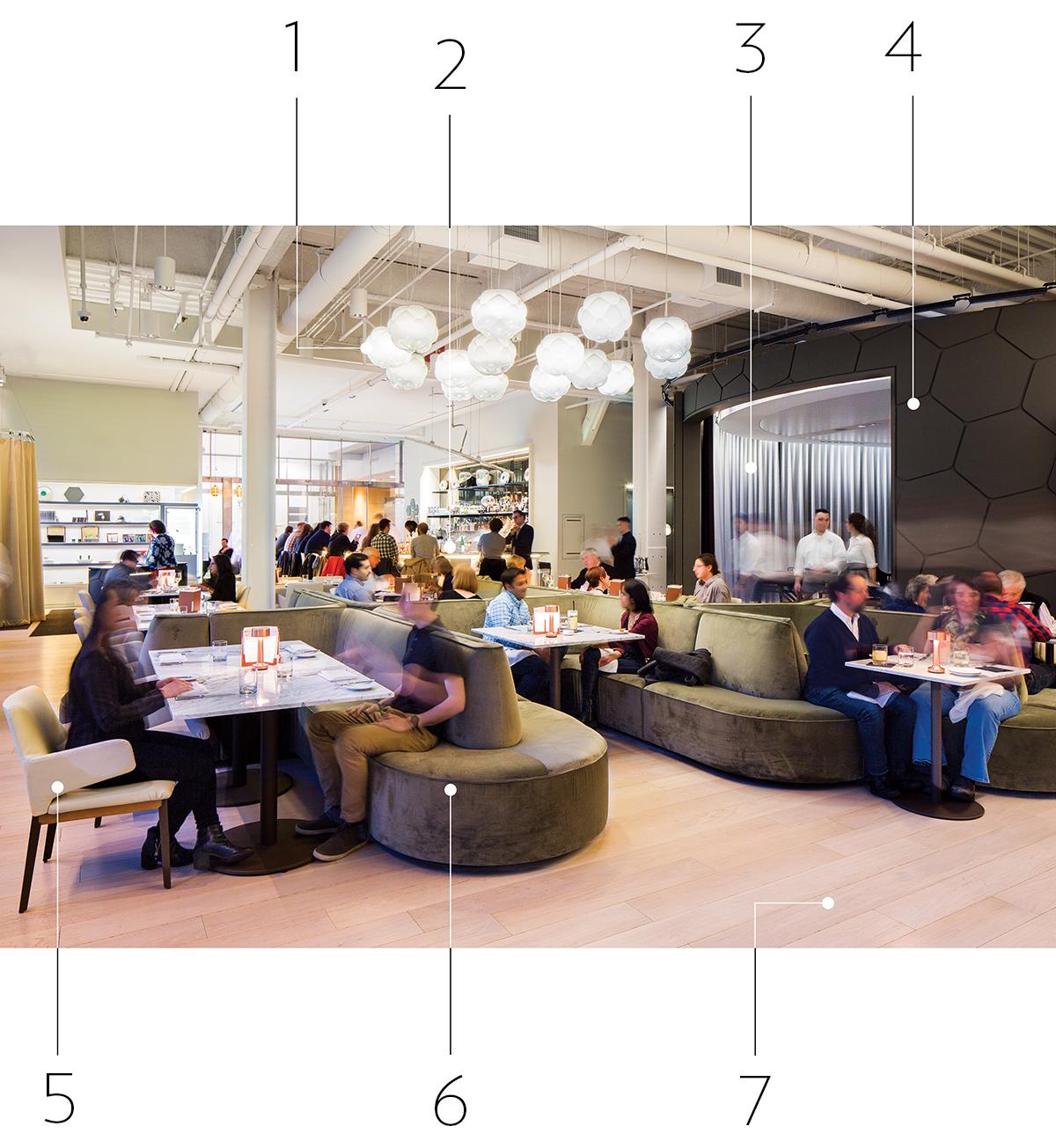 cafe artscience