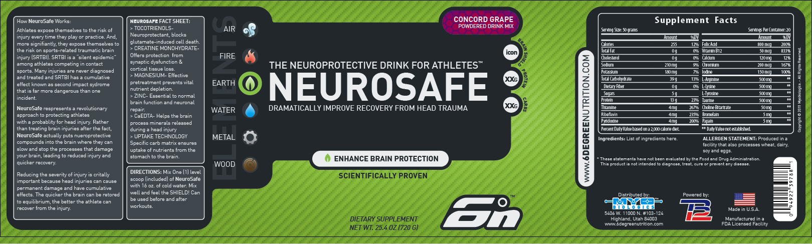 NeuroSafe Label