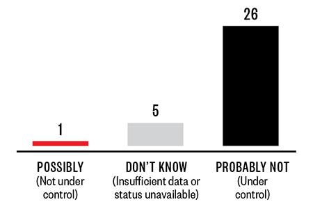 superfunds-massachusetts-chart-2