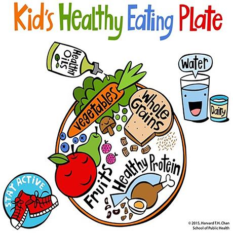 Kid's Healthy Eating Plate
