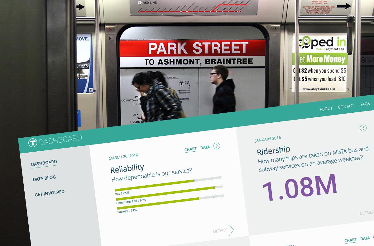 MBTA dashboard
