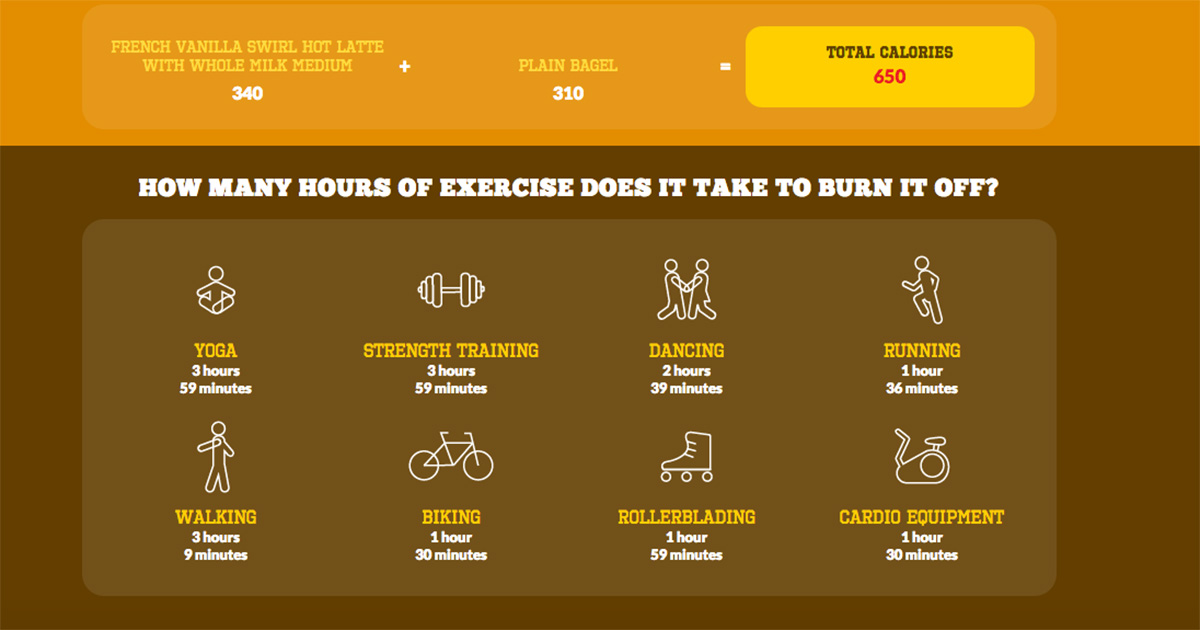 This Fast Food Calculator Converts Food into Gym Time