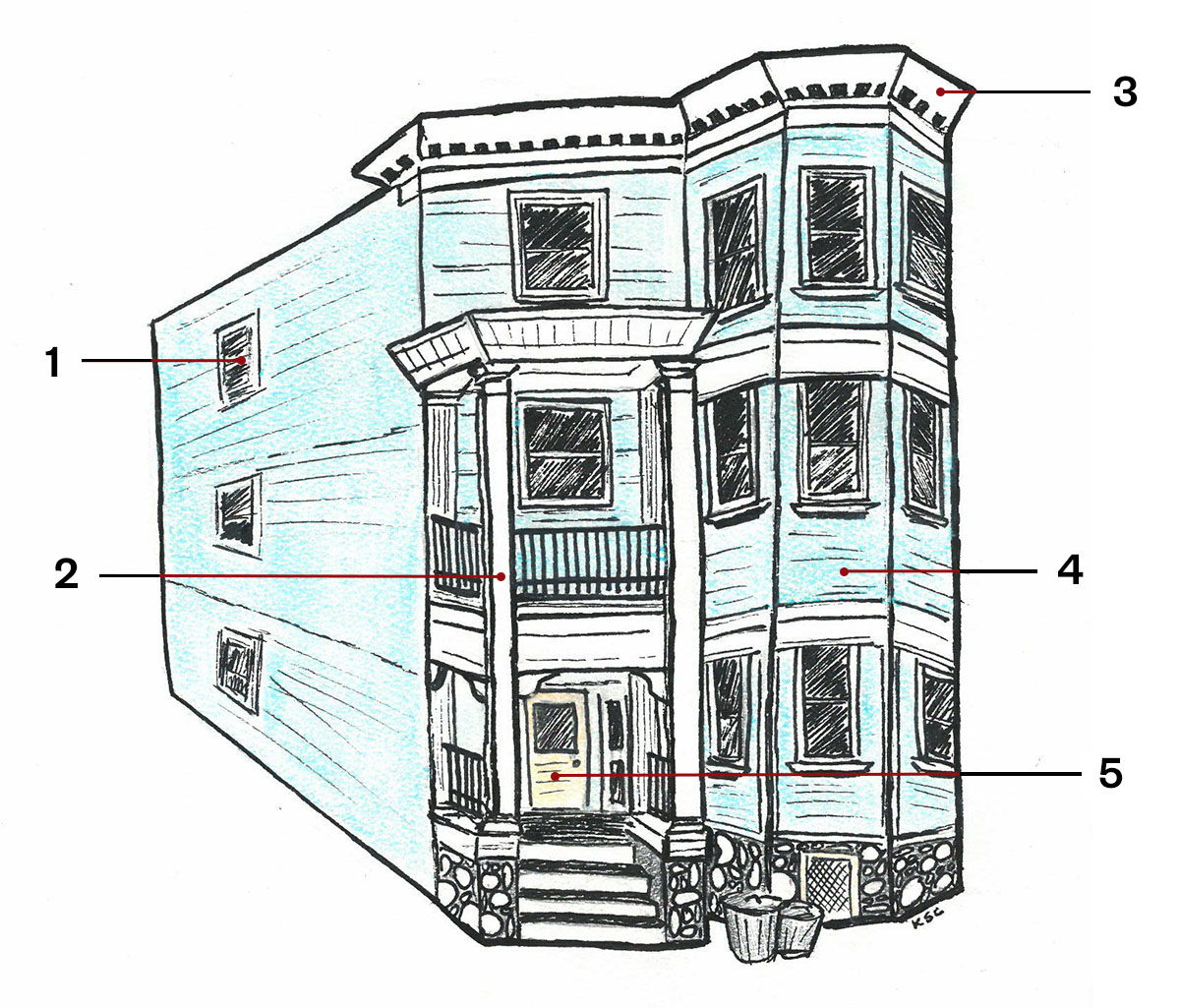 anatomy of three-decker
