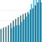 charter schools chart sq