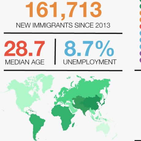 ImmigrantInTheCity_Boston sq
